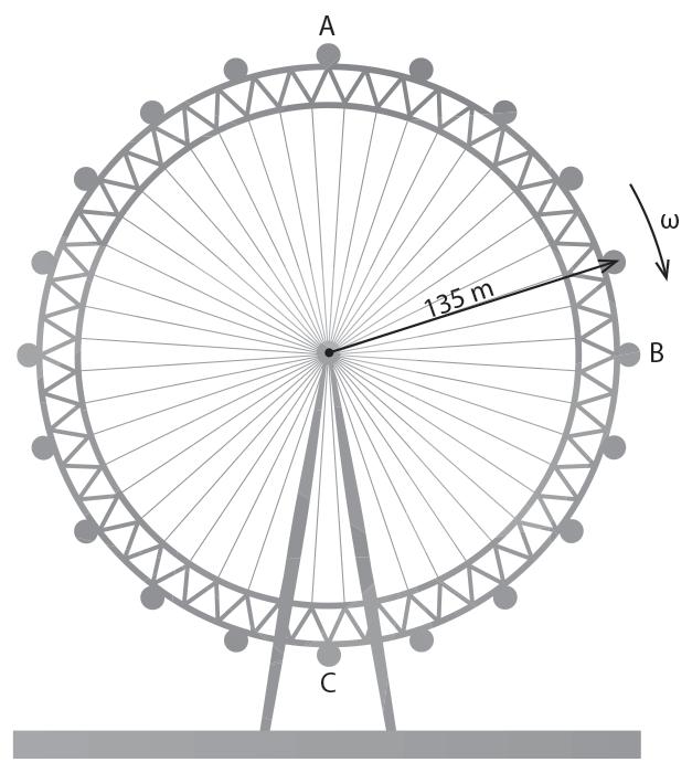 HSC Physics Module 5 Practice Question 4 - Ferris Wheel
